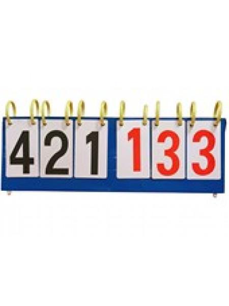 Табло перекидное металлическое с пластмассовыми номерами